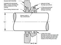 Inch DUSTAC™ Shaft Seal