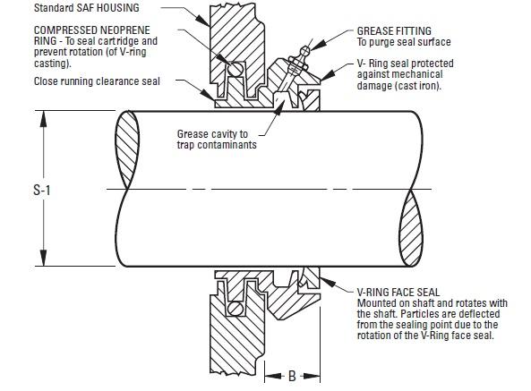 Skf 2 Bolt Pillow Block Bearings