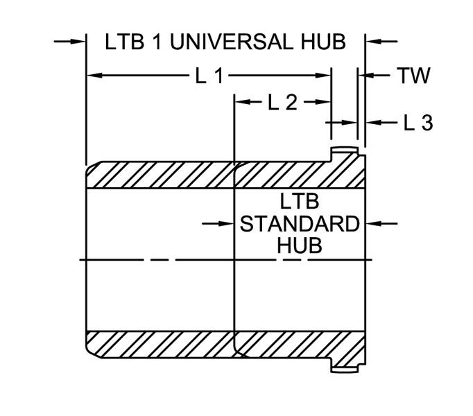 C 2 HUB 26MM P7 8X3.3MMKW
