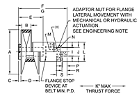 HLA Pulley Actuation Recommendations
