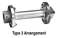 Deltaflex Series Flex-Link Coupling Delta Hubs, Type 3 - Spacer Type - Imperial