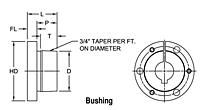 Bushing for B Type Flanges
